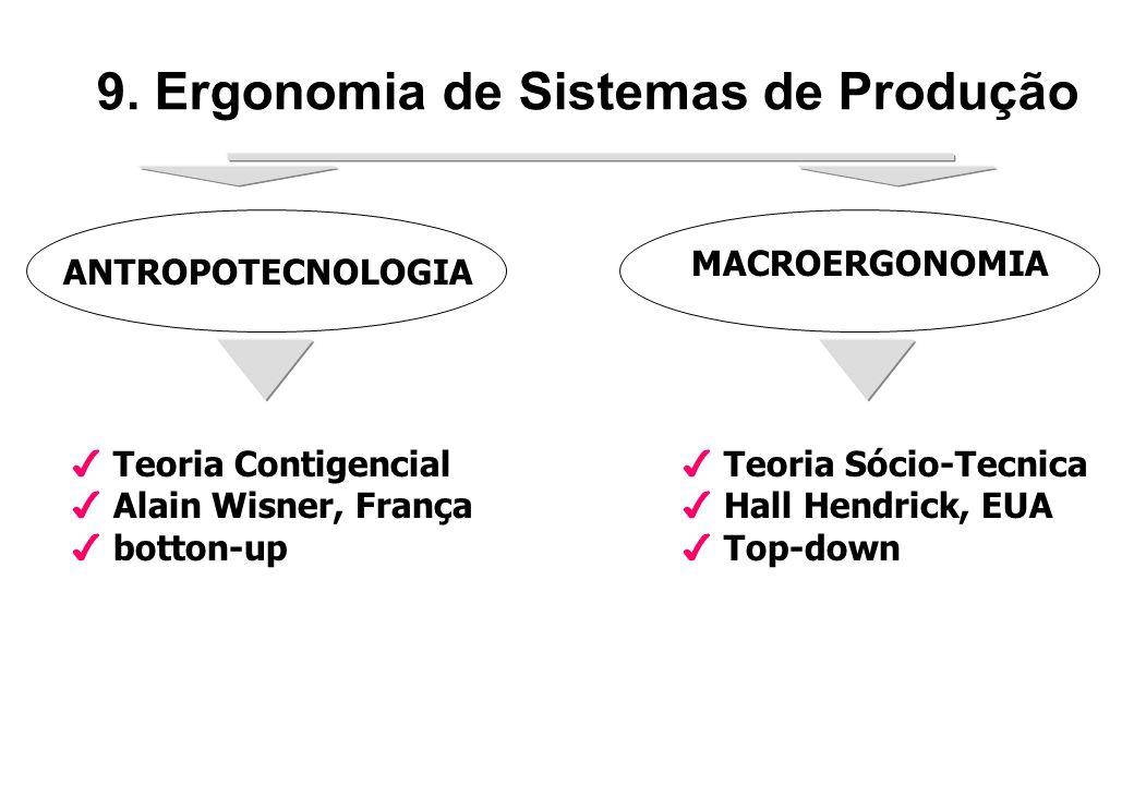 9. Ergonomia de Sistemas de Produção