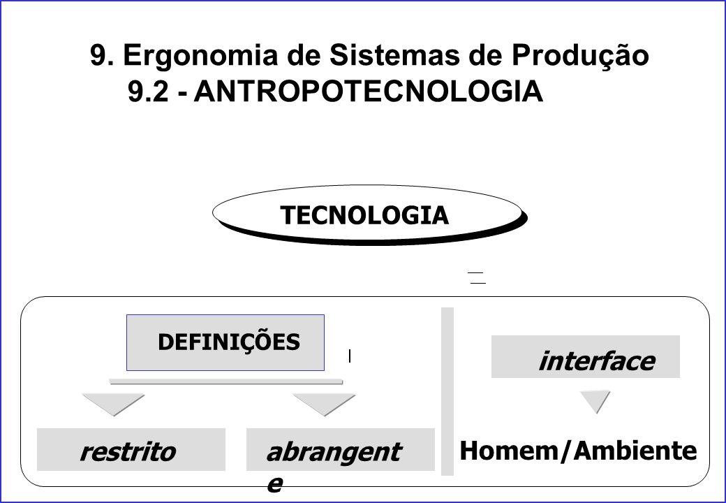 9. Ergonomia de Sistemas de Produção 9.2 - ANTROPOTECNOLOGIA
