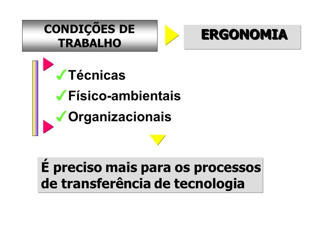 É preciso mais para os processos de transferência de tecnologia
