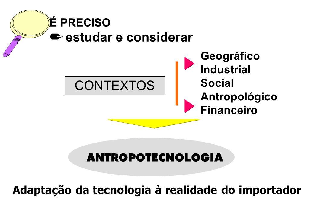 CONTEXTOS É PRECISO estudar e considerar Geográfico Industrial Social