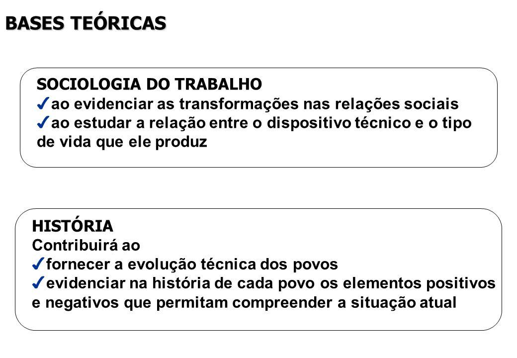 BASES TEÓRICAS SOCIOLOGIA DO TRABALHO