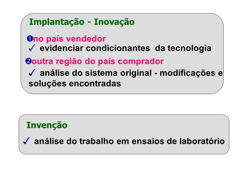 Implantação - Inovação