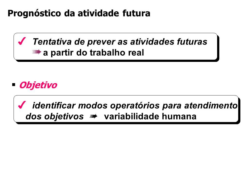 Prognóstico da atividade futura