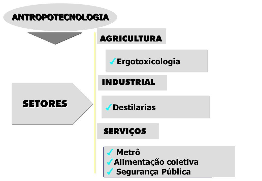SETORES ANTROPOTECNOLOGIA AGRICULTURA INDUSTRIAL SERVIÇOS