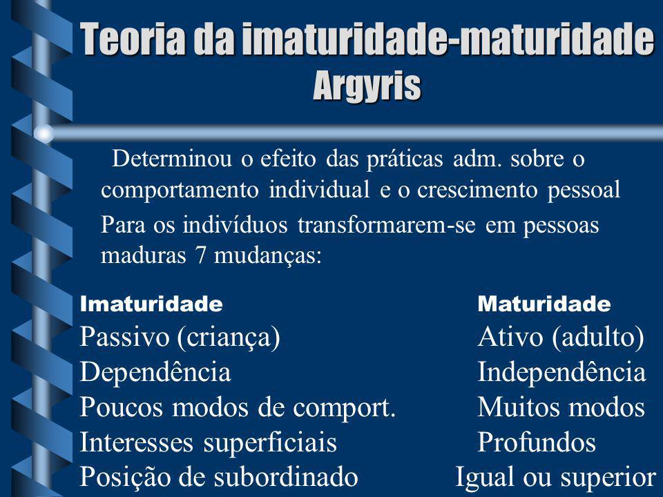 Teoria da imaturidade-maturidade Argyris