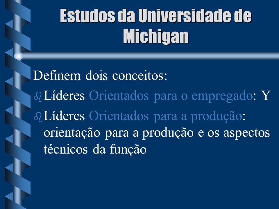 Estudos da Universidade de Michigan
