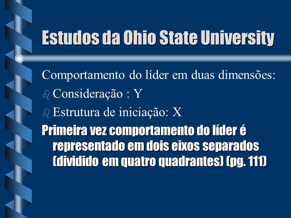 Estudos da Ohio State University