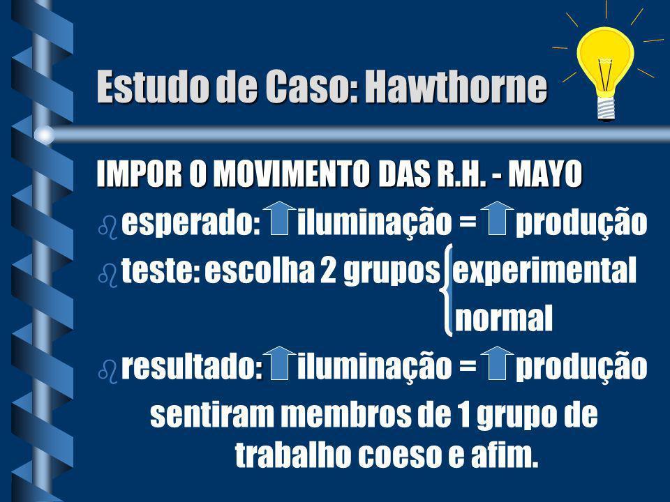Estudo de Caso: Hawthorne