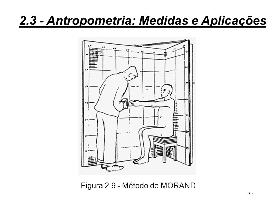 Figura 2.9 - Método de MORAND