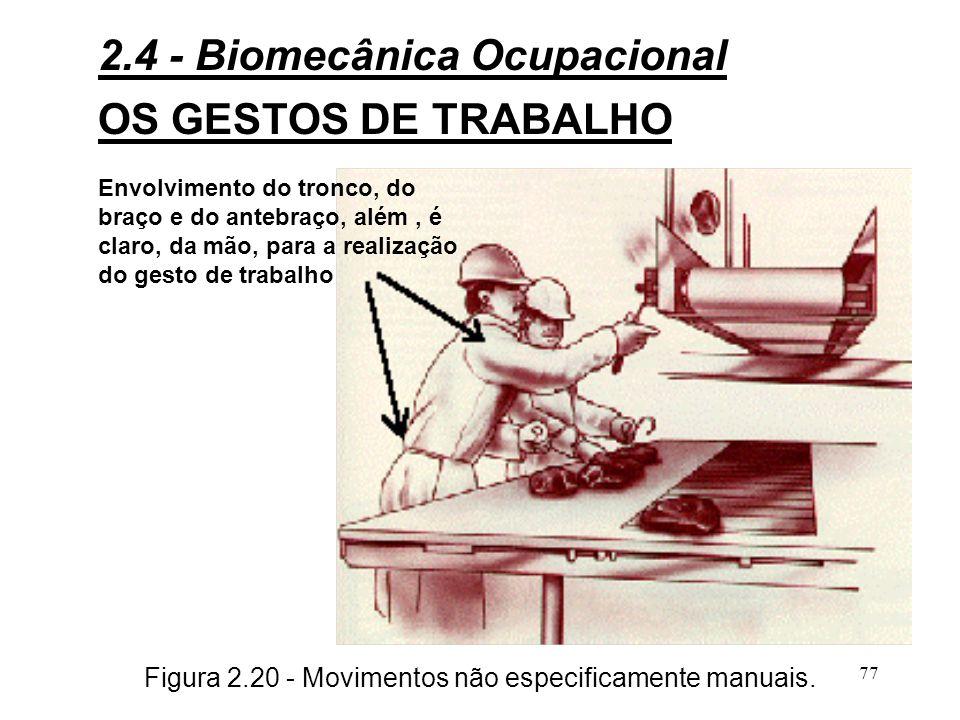 Figura 2.20 - Movimentos não especificamente manuais.