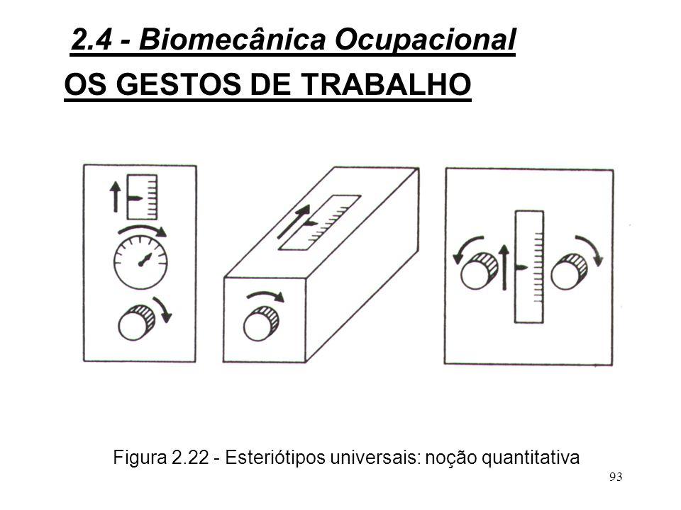 Figura 2.22 - Esteriótipos universais: noção quantitativa