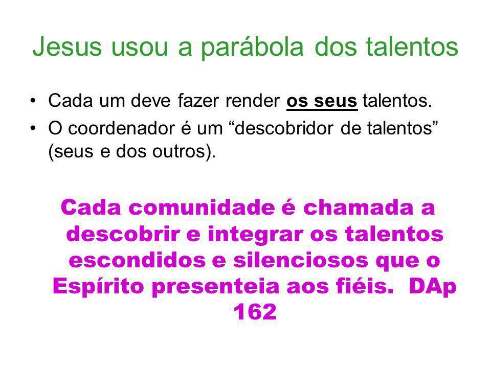 Jesus usou a parábola dos talentos