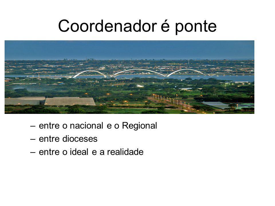 Coordenador é ponte entre o nacional e o Regional entre dioceses