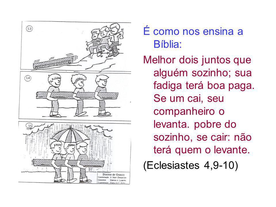 É como nos ensina a Bíblia: