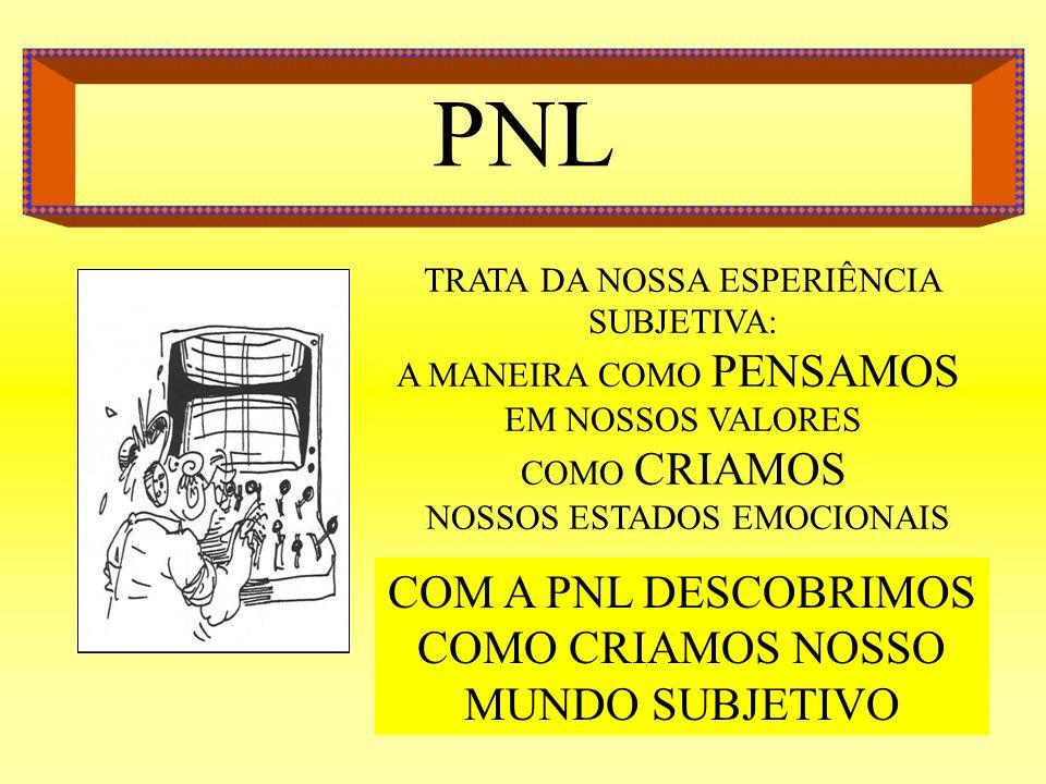 PNL COM A PNL DESCOBRIMOS COMO CRIAMOS NOSSO MUNDO SUBJETIVO