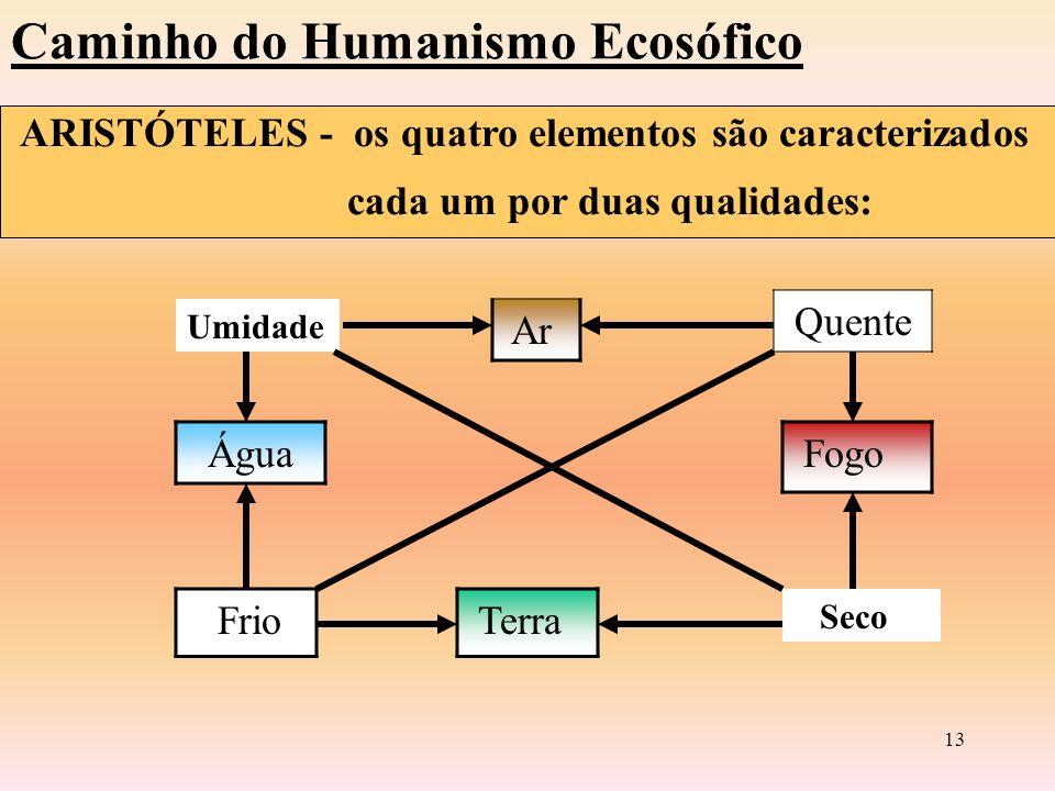 Caminho do Humanismo Ecosófico