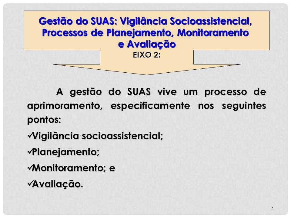 Gestão do SUAS: Vigilância Socioassistencial,