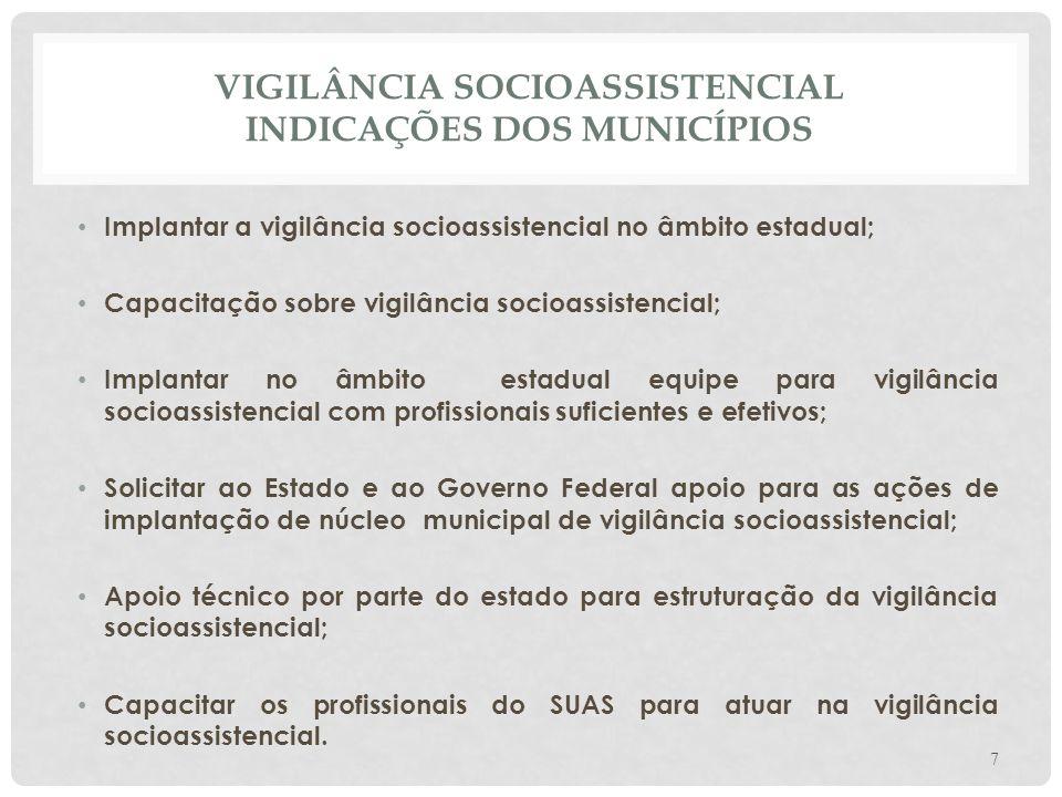 VIGILÂNCIA SOCIOASSISTENCIAL INDICAÇÕES DOS MUNICÍPIOS