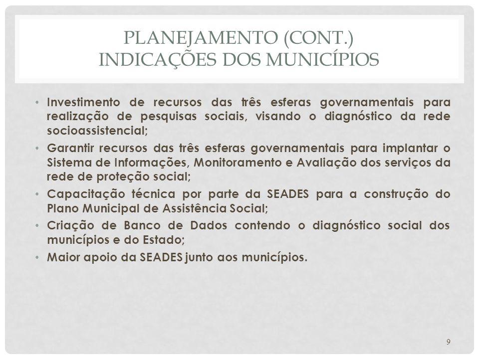 PLANEJAMENTO (CONT.) INDICAÇÕES DOS MUNICÍPIOS