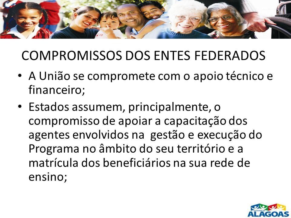 COMPROMISSOS DOS ENTES FEDERADOS