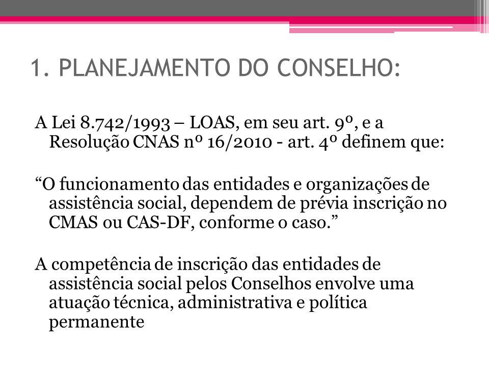 1. PLANEJAMENTO DO CONSELHO: