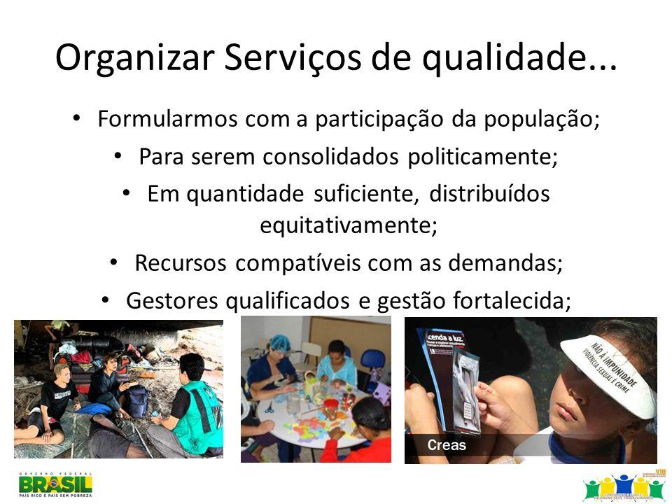 Organizar Serviços de qualidade...