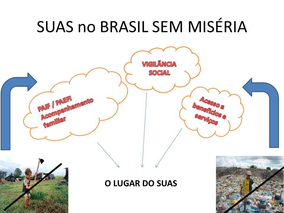 SUAS no BRASIL SEM MISÉRIA