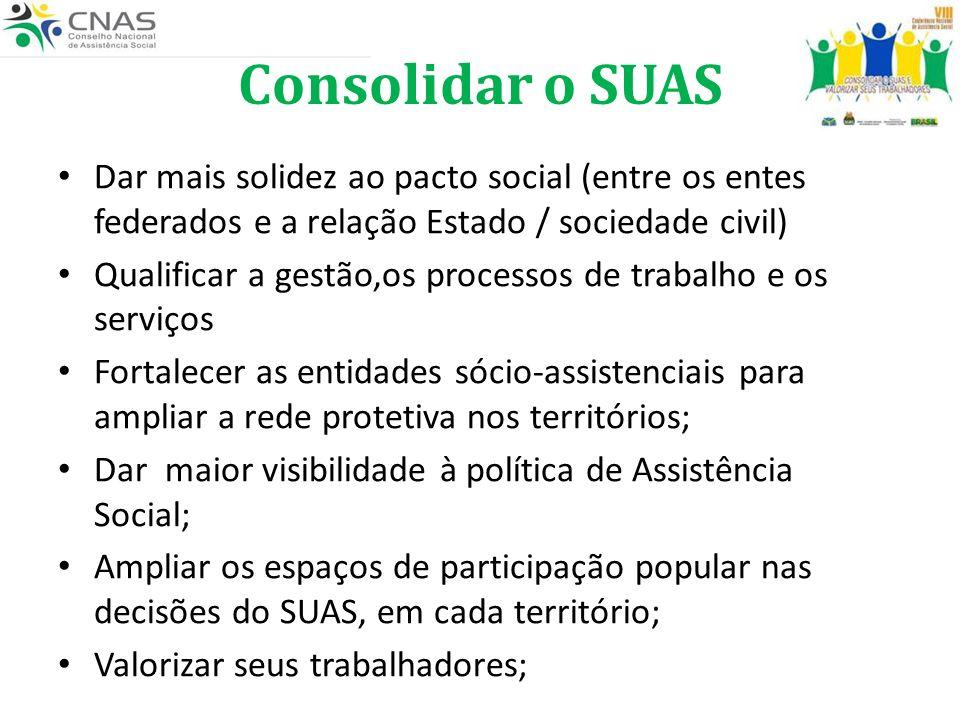 Consolidar o SUAS Dar mais solidez ao pacto social (entre os entes federados e a relação Estado / sociedade civil)