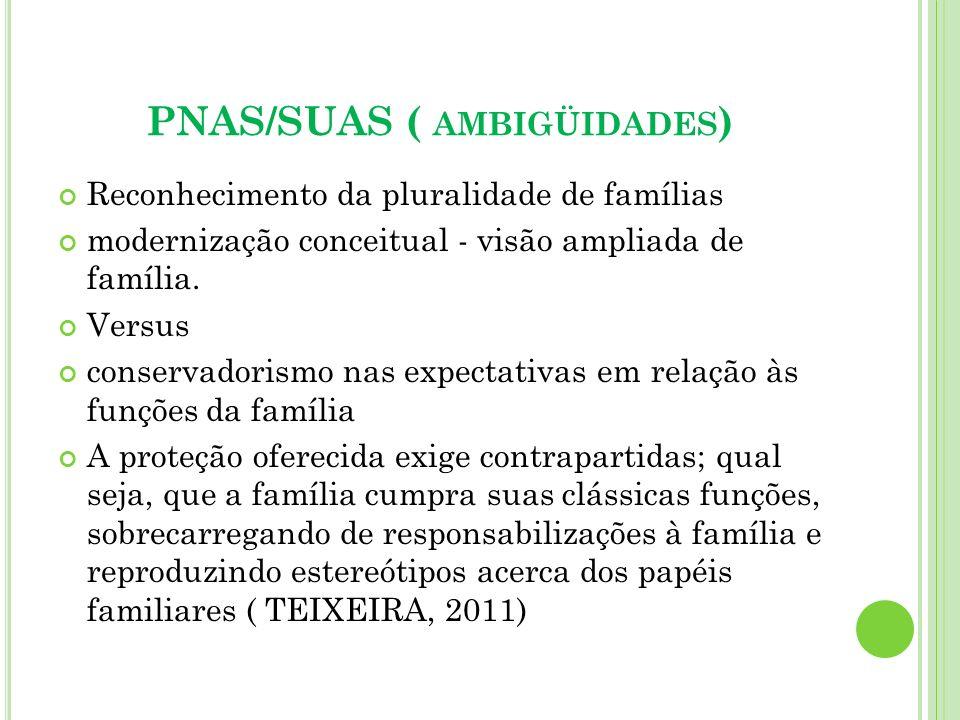 PNAS/SUAS ( ambigüidades)