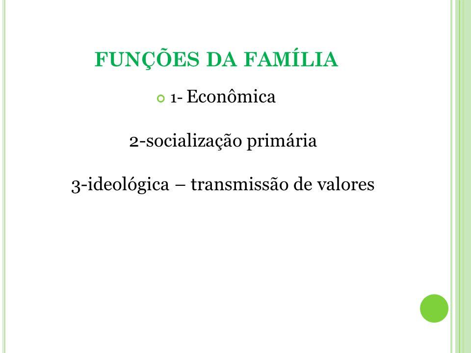 FUNÇÕES DA FAMÍLIA 1- Econômica 2-socialização primária 3-ideológica – transmissão de valores.