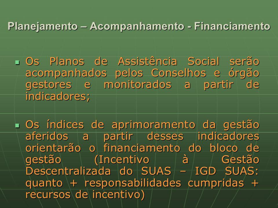 Planejamento – Acompanhamento - Financiamento