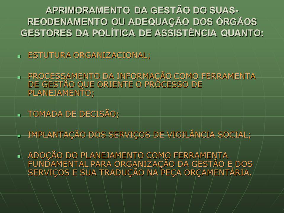 APRIMORAMENTO DA GESTÃO DO SUAS- REODENAMENTO OU ADEQUAÇÃO DOS ÓRGÃOS GESTORES DA POLÍTICA DE ASSISTÊNCIA QUANTO: