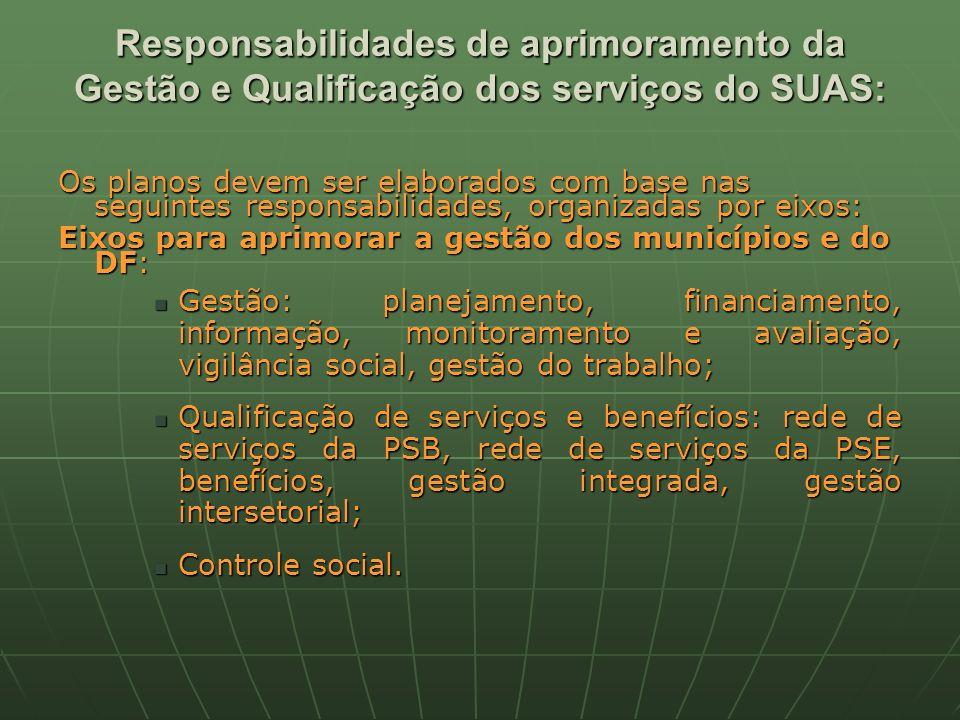 Responsabilidades de aprimoramento da Gestão e Qualificação dos serviços do SUAS: