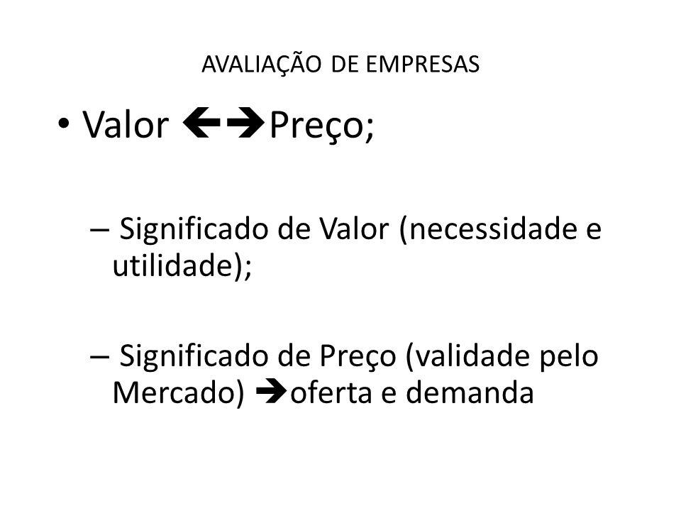 Valor Preço; Significado de Valor (necessidade e utilidade);