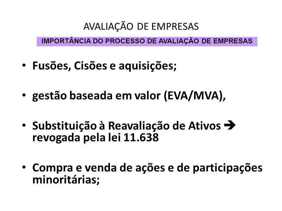 Fusões, Cisões e aquisições; gestão baseada em valor (EVA/MVA),