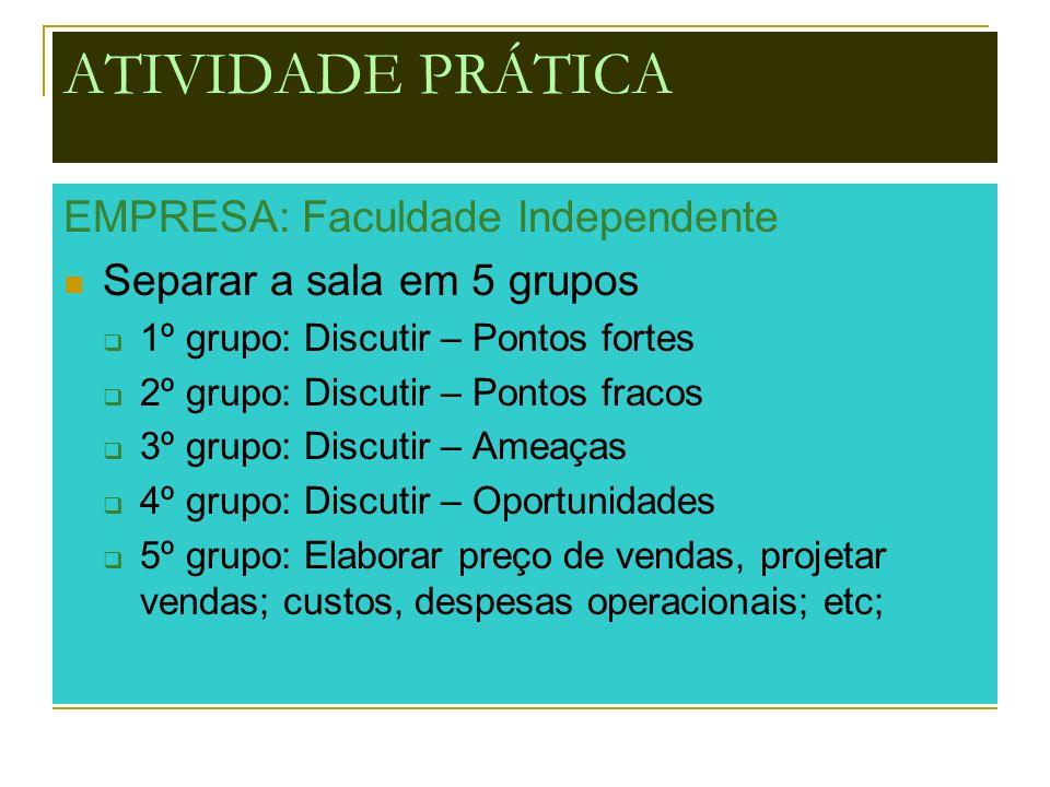 ATIVIDADE PRÁTICA EMPRESA: Faculdade Independente