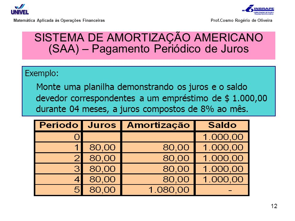SISTEMA DE AMORTIZAÇÃO AMERICANO (SAA) – Pagamento Periódico de Juros