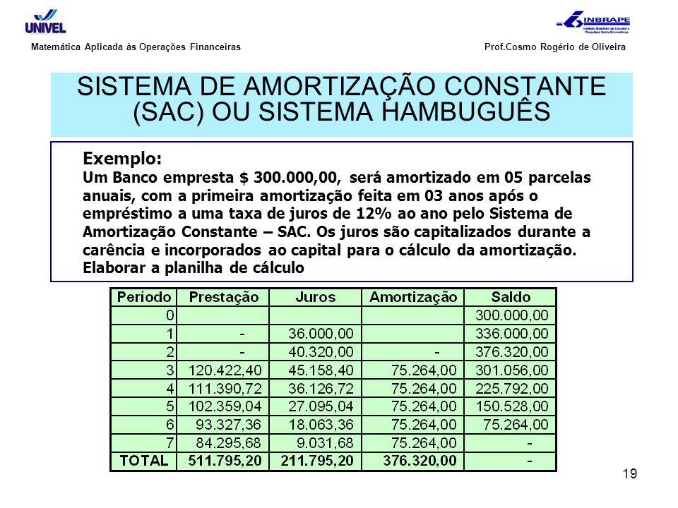 SISTEMA DE AMORTIZAÇÃO CONSTANTE (SAC) OU SISTEMA HAMBUGUÊS