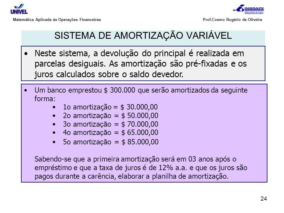 SISTEMA DE AMORTIZAÇÃO VARIÁVEL
