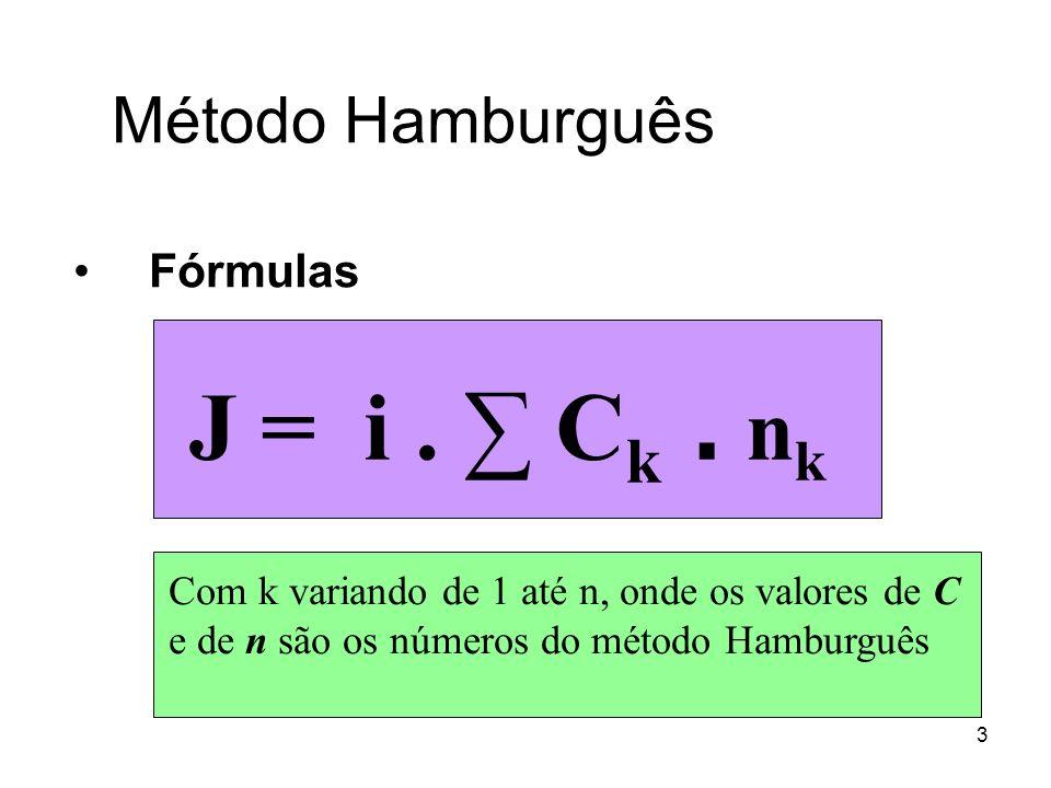 J = i . ∑ Ck . nk Método Hamburguês Fórmulas