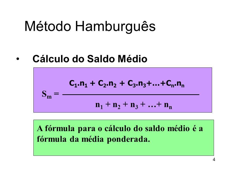 Método Hamburguês Cálculo do Saldo Médio Sm = n1 + n2 + n3 + …+ nn