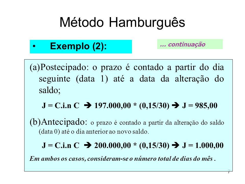 Método Hamburguês Exemplo (2):
