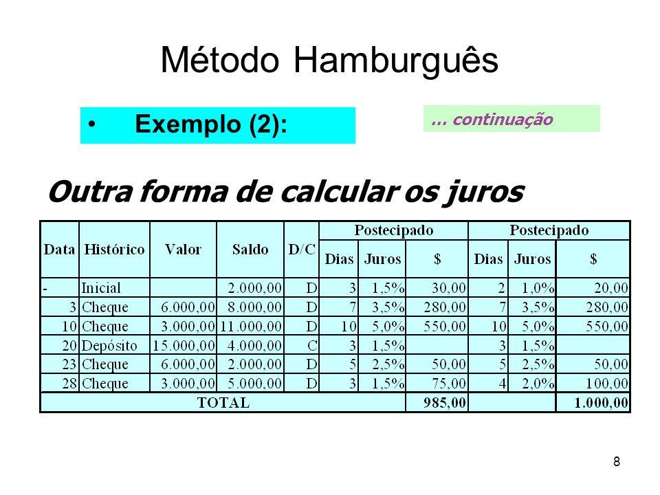 Método Hamburguês Outra forma de calcular os juros Exemplo (2):