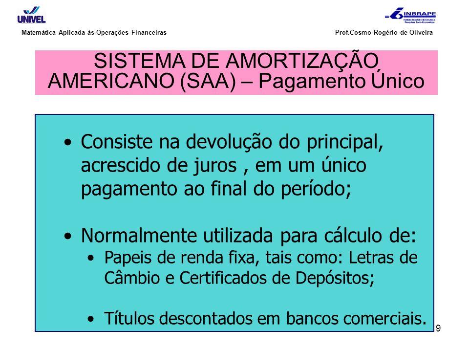 SISTEMA DE AMORTIZAÇÃO AMERICANO (SAA) – Pagamento Único