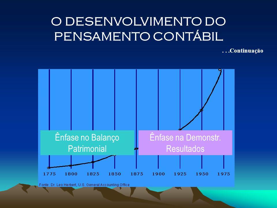 O DESENVOLVIMENTO DO PENSAMENTO CONTÁBIL