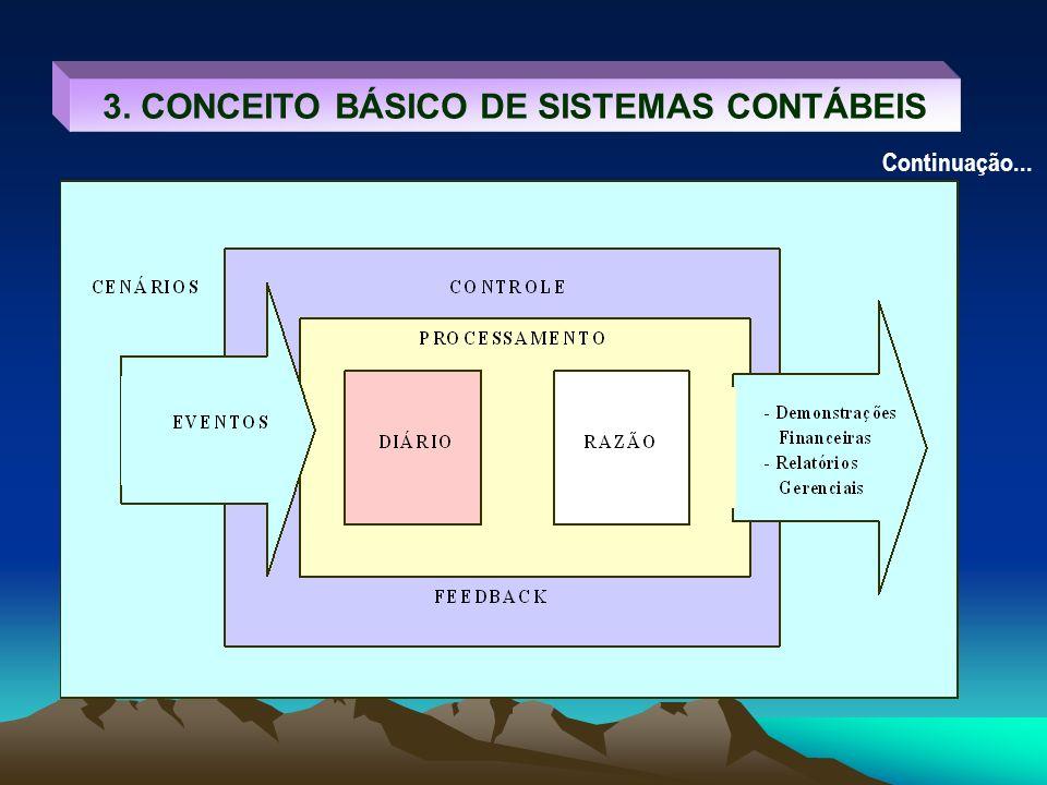 3. CONCEITO BÁSICO DE SISTEMAS CONTÁBEIS