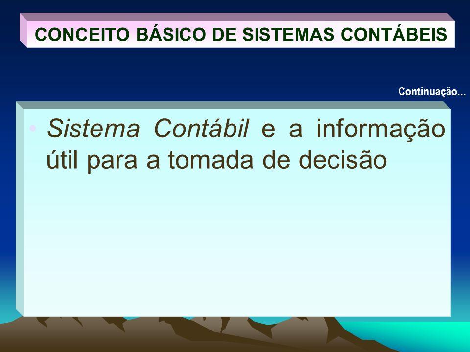 CONCEITO BÁSICO DE SISTEMAS CONTÁBEIS