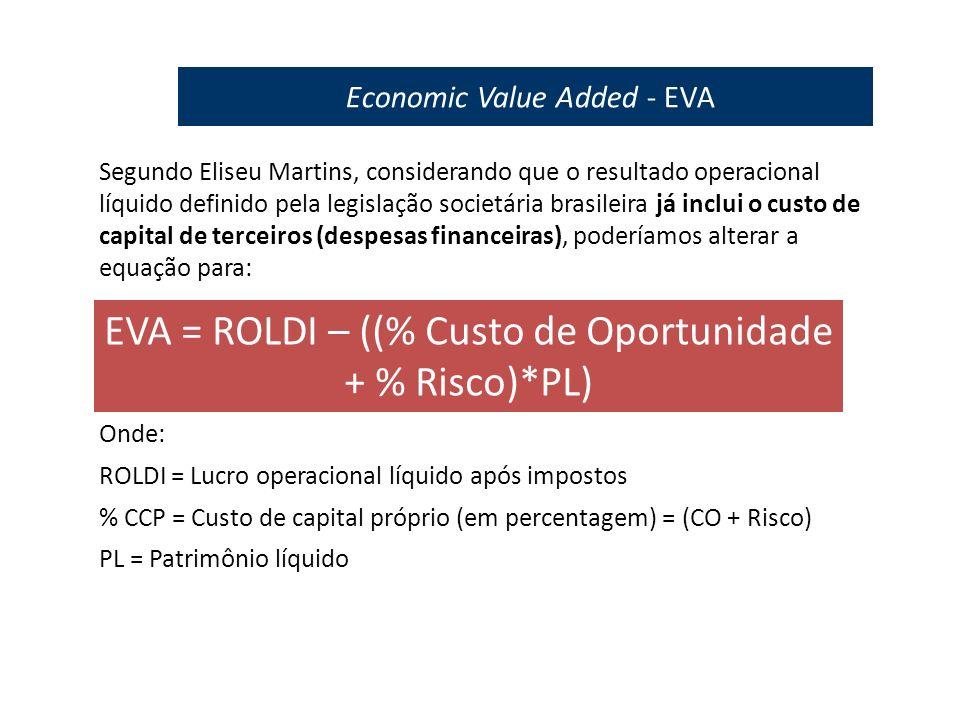 EVA = ROLDI – ((% Custo de Oportunidade + % Risco)*PL)