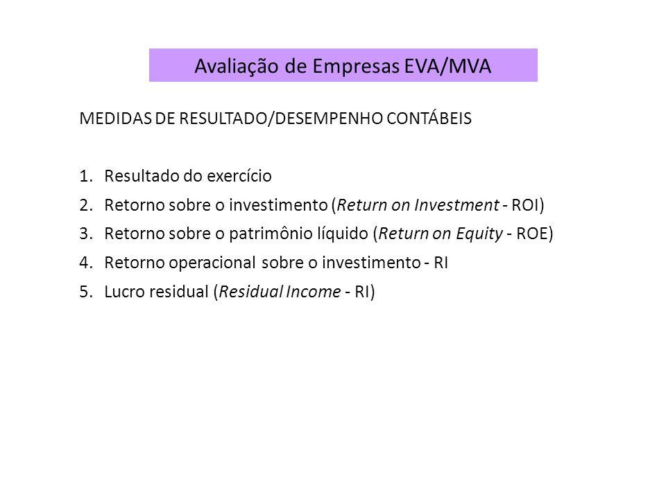 Avaliação de Empresas EVA/MVA