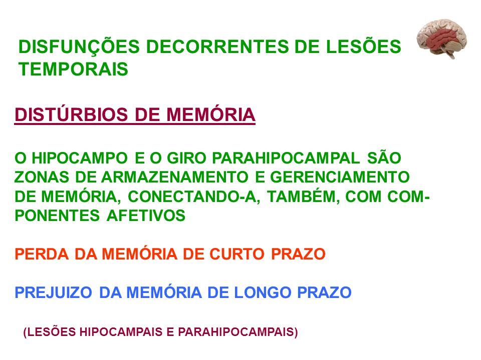 DISFUNÇÕES DECORRENTES DE LESÕES TEMPORAIS